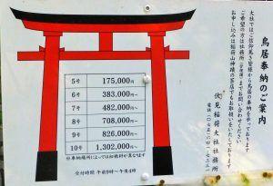 Fushimi Inari Kioto- Haz La Mochila